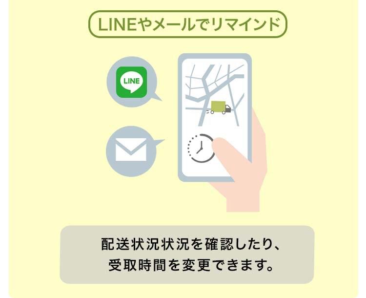 LINEやメールでリマインド