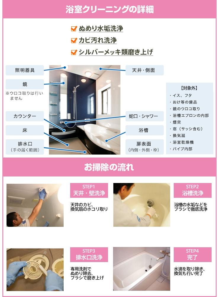 浴室クリーニングの詳細