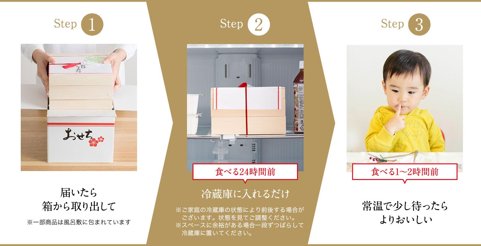 届いたら箱から取り出して、冷蔵庫に入れるだけ。常温で少し待ったらよりおいしい。